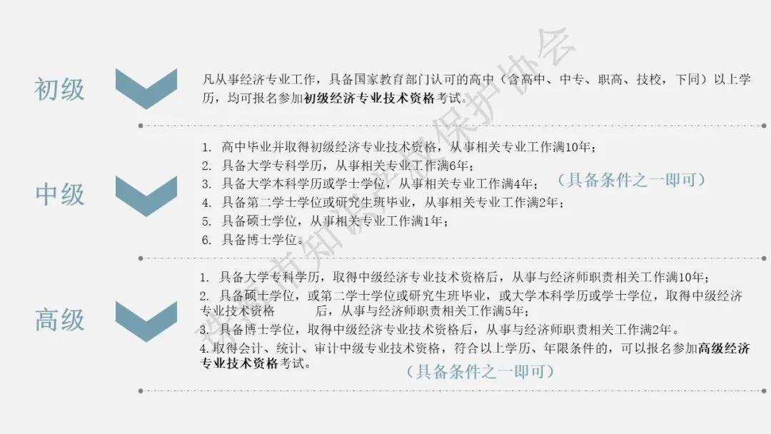 江苏2020年知识产权知识报名考试时间安排_知识产权证书怎样考